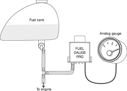 Fuel Gauge Pro - Basic Connection