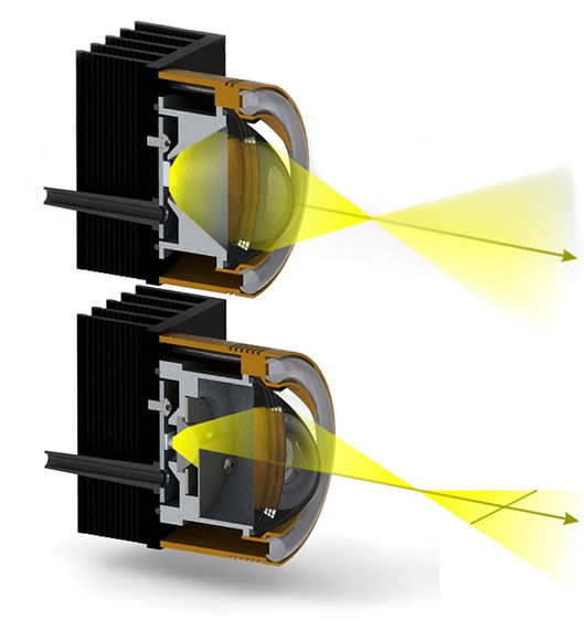 LSK XH1 Headlamp optics