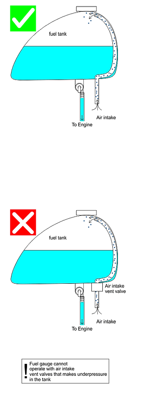 FuelGaugePro1 operation with fuel tank intake vent