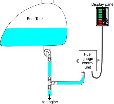 Fancy Boat Fuel Gauge Wiring Diagram Festooning - Wiring Ideas For ...