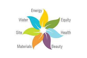 Energy, Water, Site, Materials, Beauty, Health, Equity