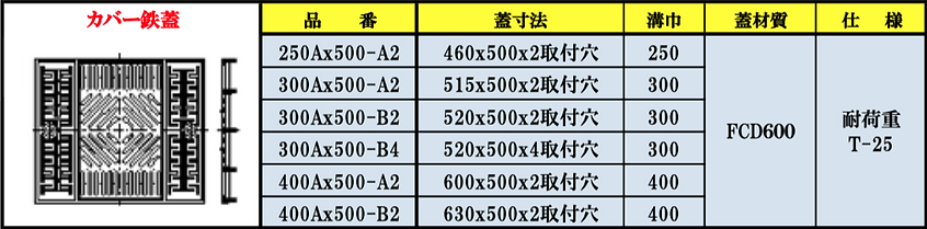 %E3%82%AB%E3%83%8F%E3%82%99%E9%89%84_edi
