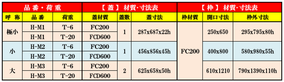 ハンドホール表.png