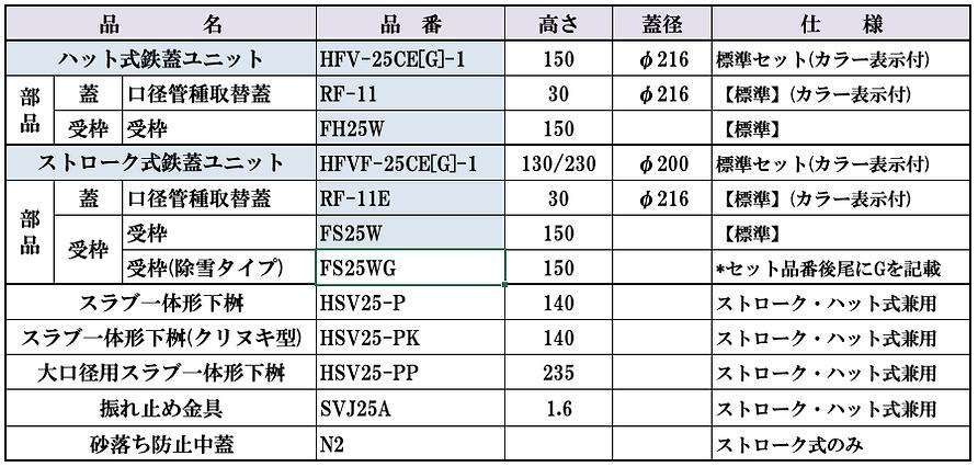HFV中間塩ビ.png