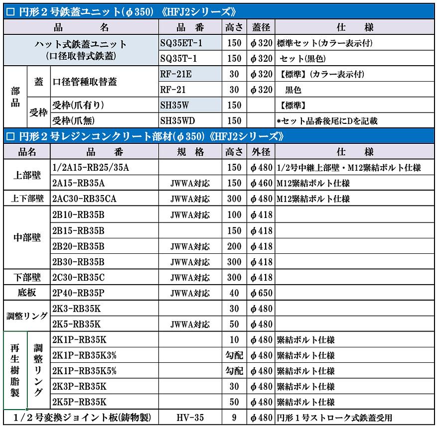 円2蓋ユニット表.png