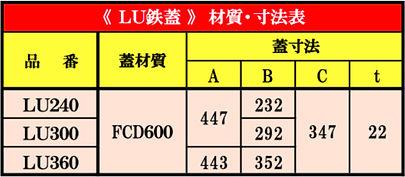 LU%E8%A1%A8_edited.jpg