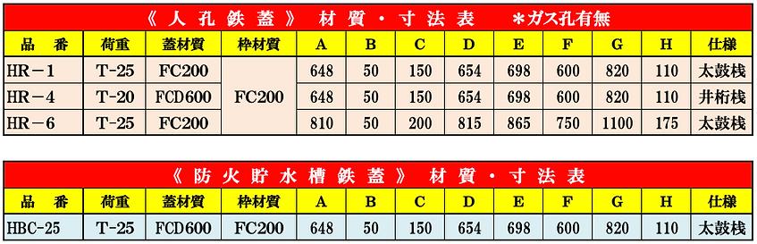 人工鉄蓋表.png