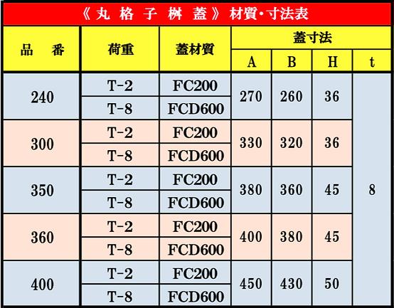 %E4%B8%B8%E6%A0%BC%E5%AD%90_edited.png