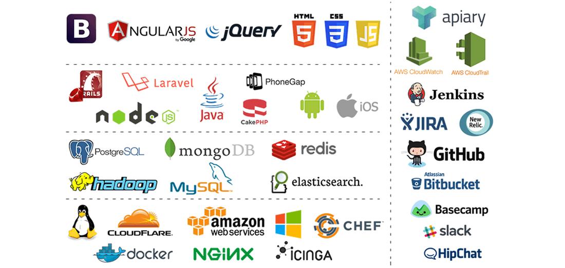 Web Programming Session
