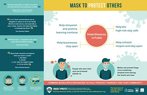 Mask To Protect Infographic_8.jpg