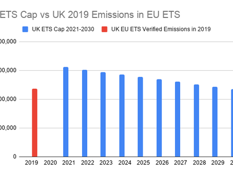 UK ETS: It's (officially) a thing
