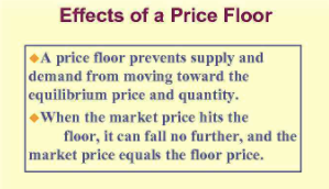 What's the point of a carbon floor price?
