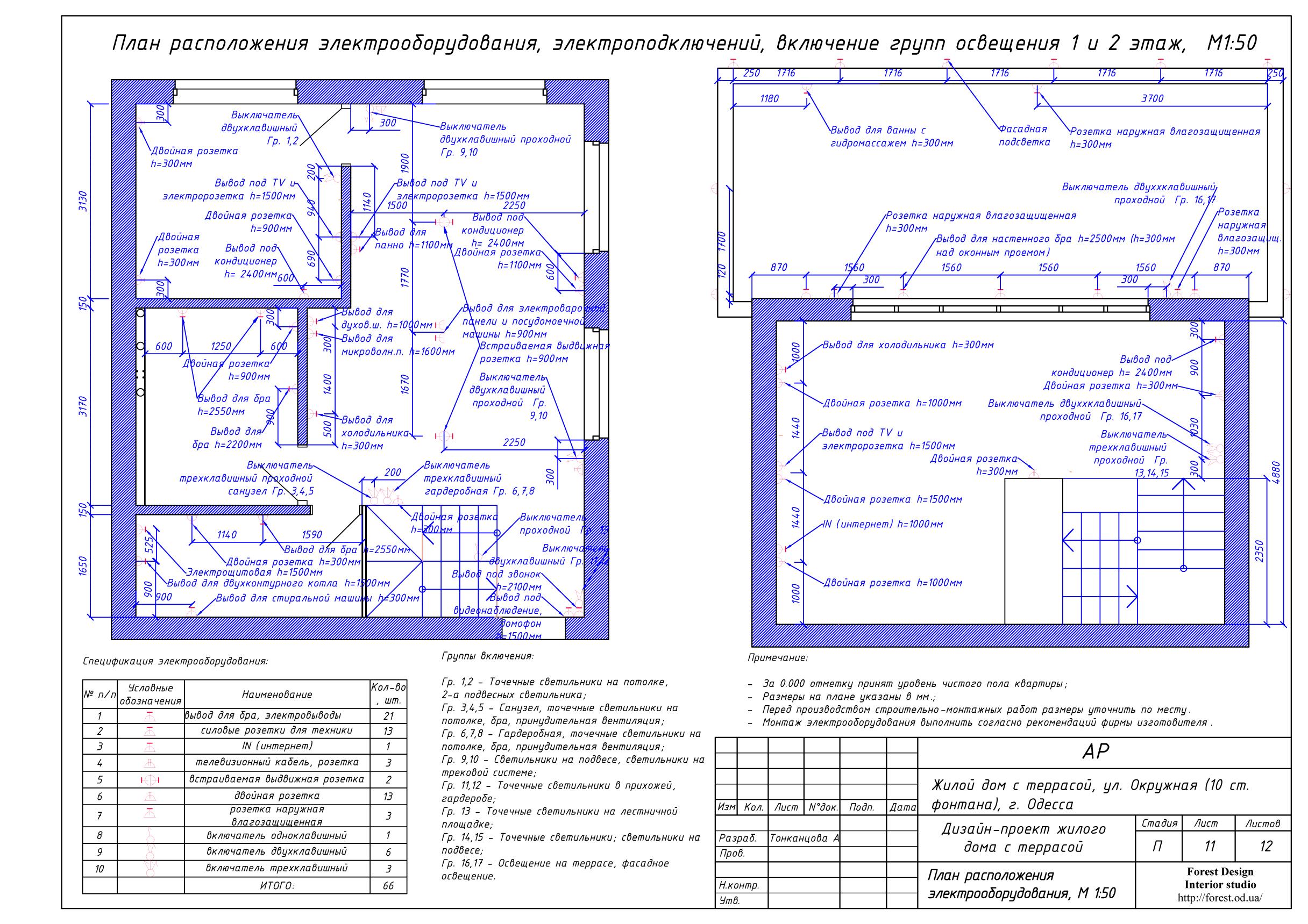 12-Электрооборудование