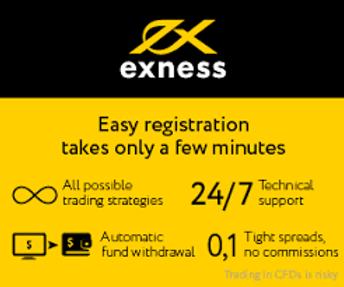 Exness review - strategicinvestor.net