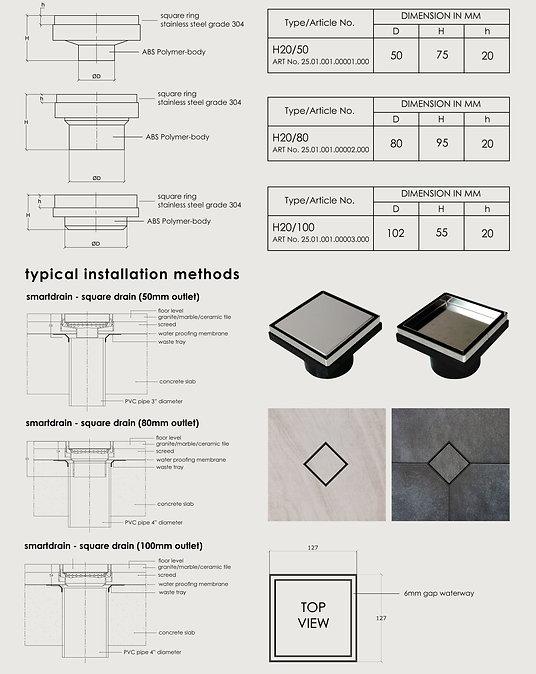 Smartdrain Brochure - Page 4_model 2.jpg