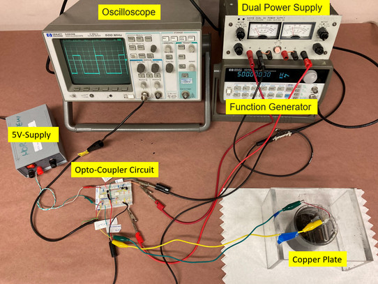 Variable Frequency/PWM Driver Circuit