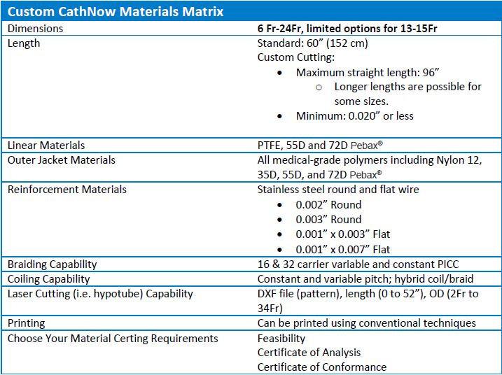 Materials Matrix.JPG