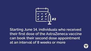 Ontario Accelerates Second Doses of AstraZeneca COVID-19 Vaccine