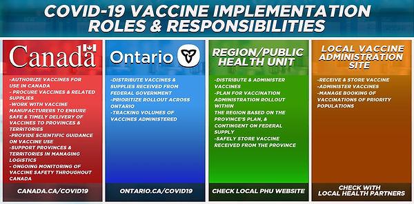 Vaccine Responsibilities.jpg