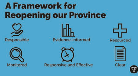 Ontario Unveils Guiding Principles to Reopen the Province