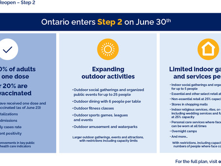 Ontario Moving to Step Two of Roadmap to Reopen on June 30