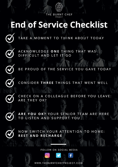 End of Service Checklist - Workplace Poster (A3)