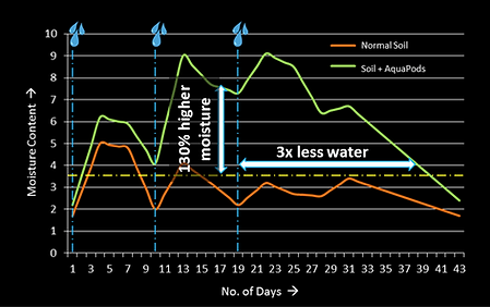 Water Graph.png