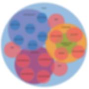 cx360_orgmap_1.png