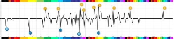 Signature vibratoire manif.png