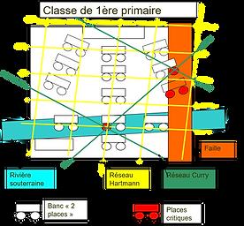 Classe_Réseaux.png