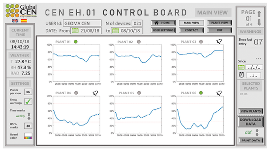 cen-control-board.png