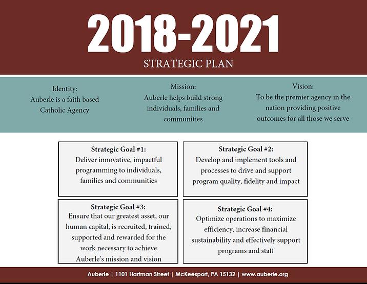 Strat Plan Landscape Sheet.png