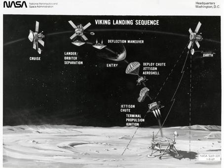 Aterrissar em Marte: uma tarefa difícil, mas não impossível!