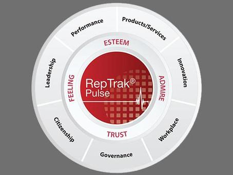 Quais são os fatores que 'regulam' a reputação de uma organização?