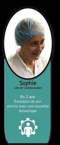 intégration_personne_Sophie.png