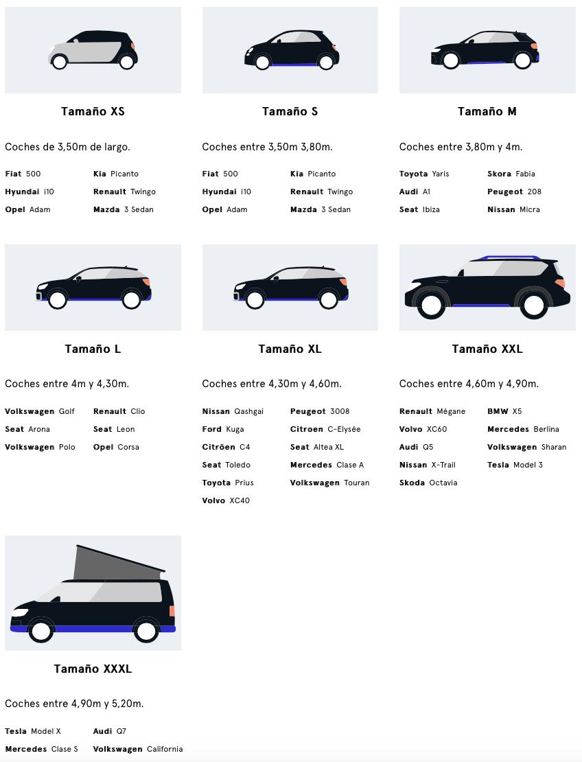 Imagen Tabla de tamaño del vehiculo