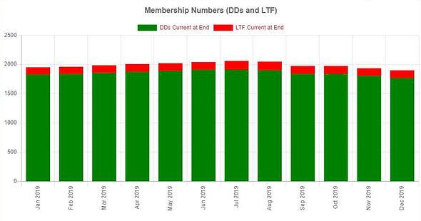 members#hip-numbers.jpg