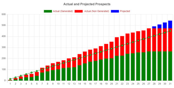 actual-projected-prospects.jpg