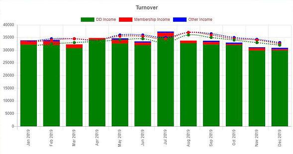 turnover-2.jpg