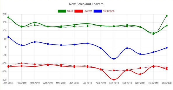 new-sales-and-leavers.jpg