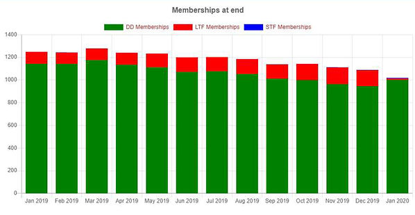 memberships-at-end.jpg