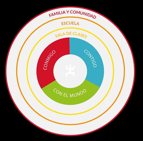 diagrama-colegios5.png