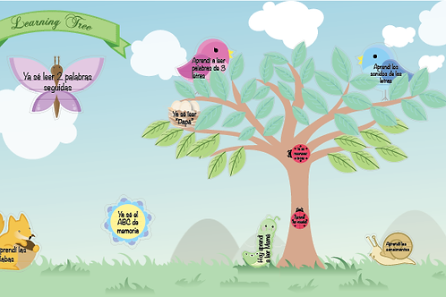 Learning Tree - Downloadable