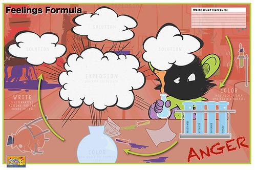 La Fórmula del Enojo - Downloadable