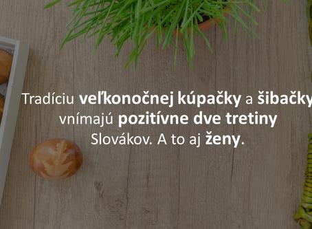 Veľkonočný zvyk oblievať a šibať dievčatá vnímajú Slováci pozitívne.  A to aj ženy.