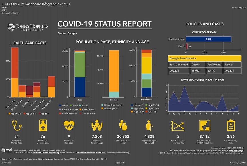 Johns Hopkins COVID Numbers 02_24_2021-1