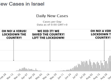 Israel is a good example of why 'lockdowns' don't work