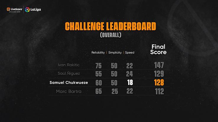 CHUKWUEZE_CHALLENGE_FULL_16X9.png