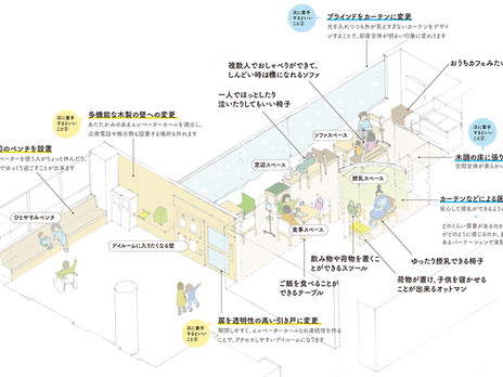 茨城県立中央病院「ホスピタリティ・イン・ホスピタルプロジェクト」
