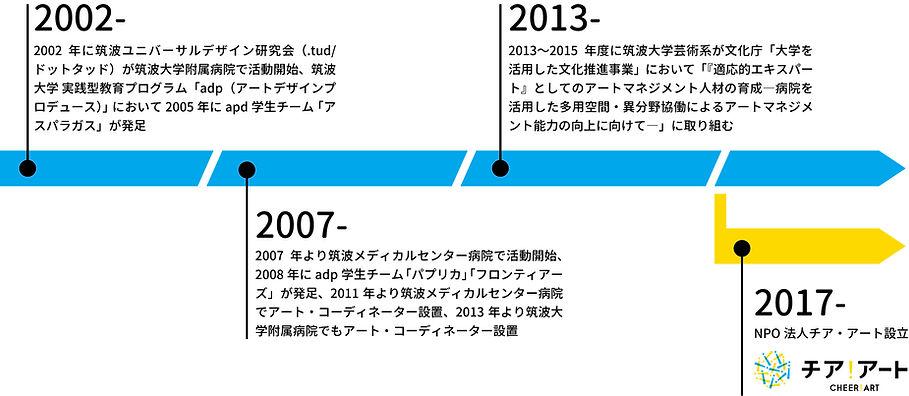 沿革-20210226.jpg